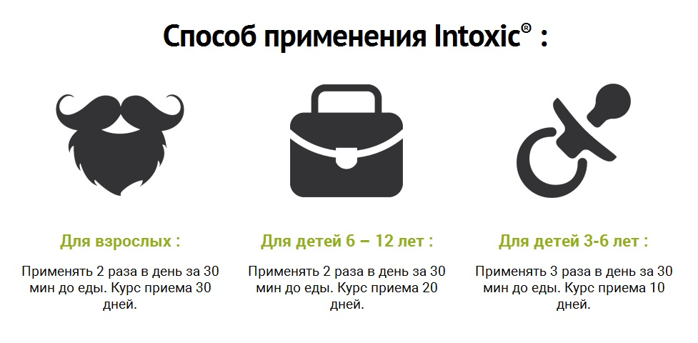 препарат интоксик инструкция по применению - фото 7