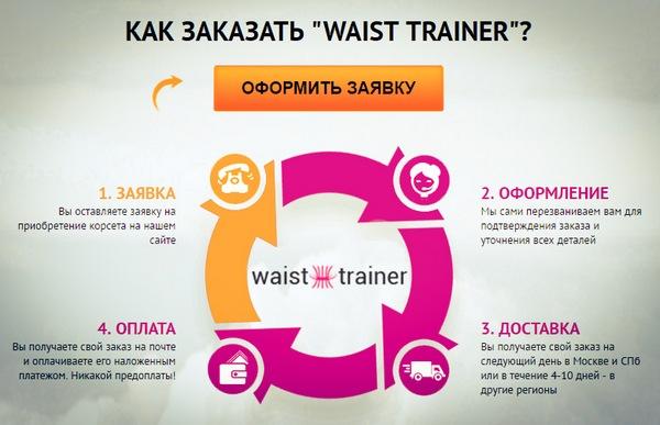 Покупка корсета-майки «Waist Trainer»