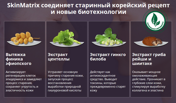 """Состав """"SkinMatrix"""""""
