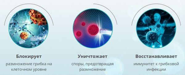 "Плюсы геля ""Экзолоцин"""