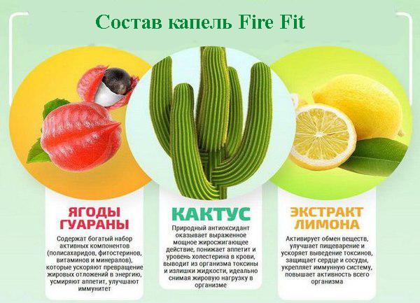 Капли для похудения fire fit цена 8