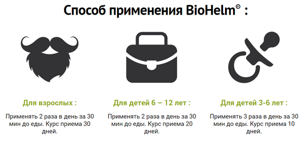Применение «Biohelm Plus»