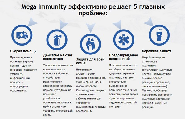 Плюсы капель «Mega Immunity»