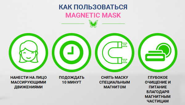 Применение «Magnetic Mask»