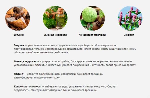 """Состав спрея """"Сангридок"""""""